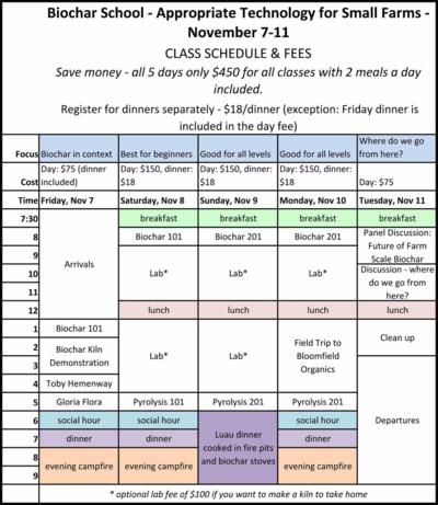 Biochar school schedule