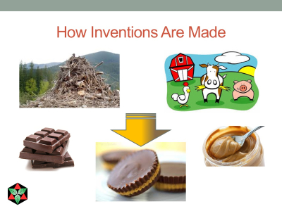 How inventions are made