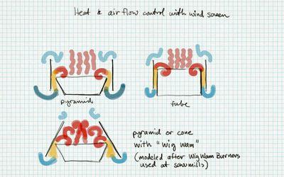 Flame Cap Kiln design guide-6